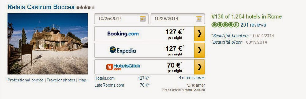 Hotelsclick.com Partners with TripAdvisor on the Instant Booking Feature